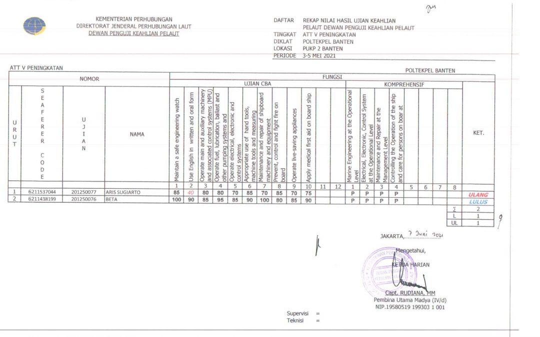 Pengumuman Hasil Sidang PUKP 02 Periode Bulan Mei
